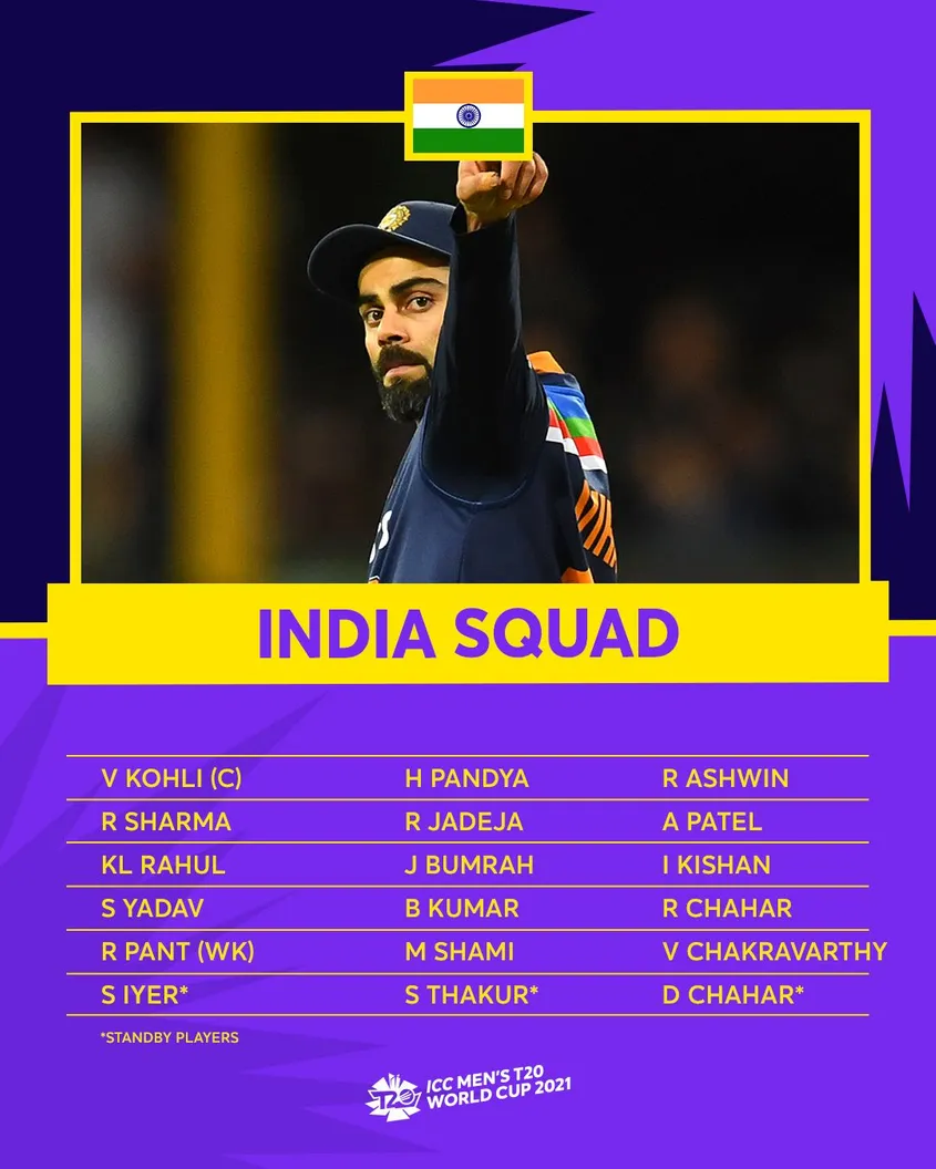 India T20 World Cup 2021 Squad